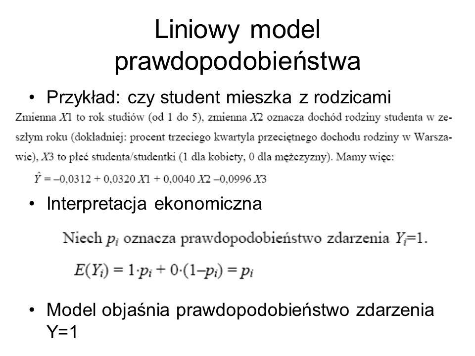 Liniowy model prawdopodobieństwa Przykład: czy student mieszka z rodzicami Interpretacja ekonomiczna Model objaśnia prawdopodobieństwo zdarzenia Y=1