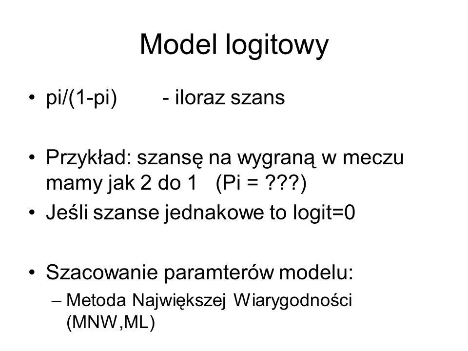 Model logitowy pi/(1-pi) - iloraz szans Przykład: szansę na wygraną w meczu mamy jak 2 do 1 (Pi = ???) Jeśli szanse jednakowe to logit=0 Szacowanie pa