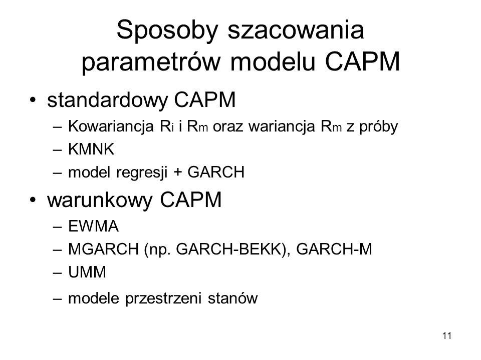 11 Sposoby szacowania parametrów modelu CAPM standardowy CAPM –Kowariancja R i i R m oraz wariancja R m z próby –KMNK –model regresji + GARCH warunkow