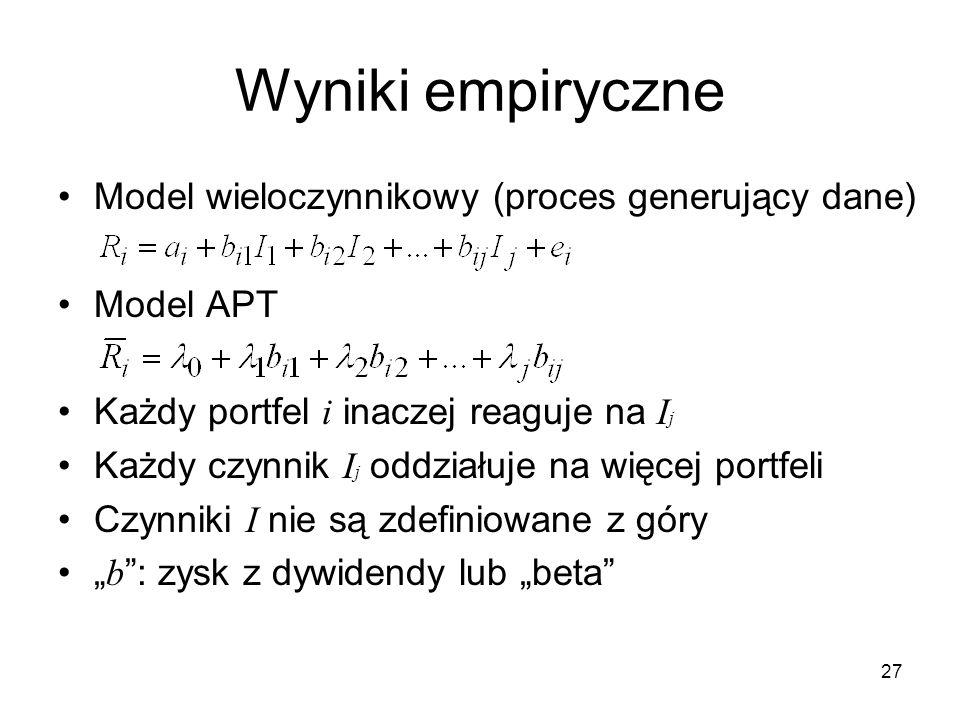 27 Wyniki empiryczne Model wieloczynnikowy (proces generujący dane) Model APT Każdy portfel i inaczej reaguje na I j Każdy czynnik I j oddziałuje na w