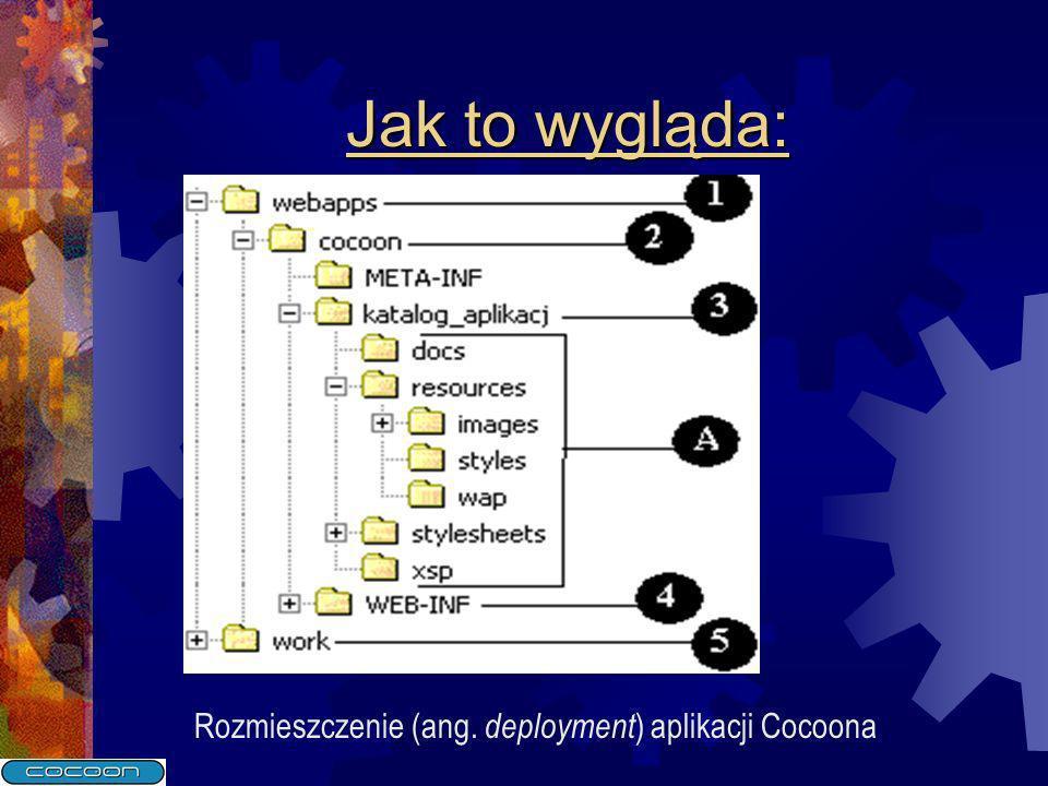 Jak to wygląda: Rozmieszczenie (ang. deployment ) aplikacji Cocoona