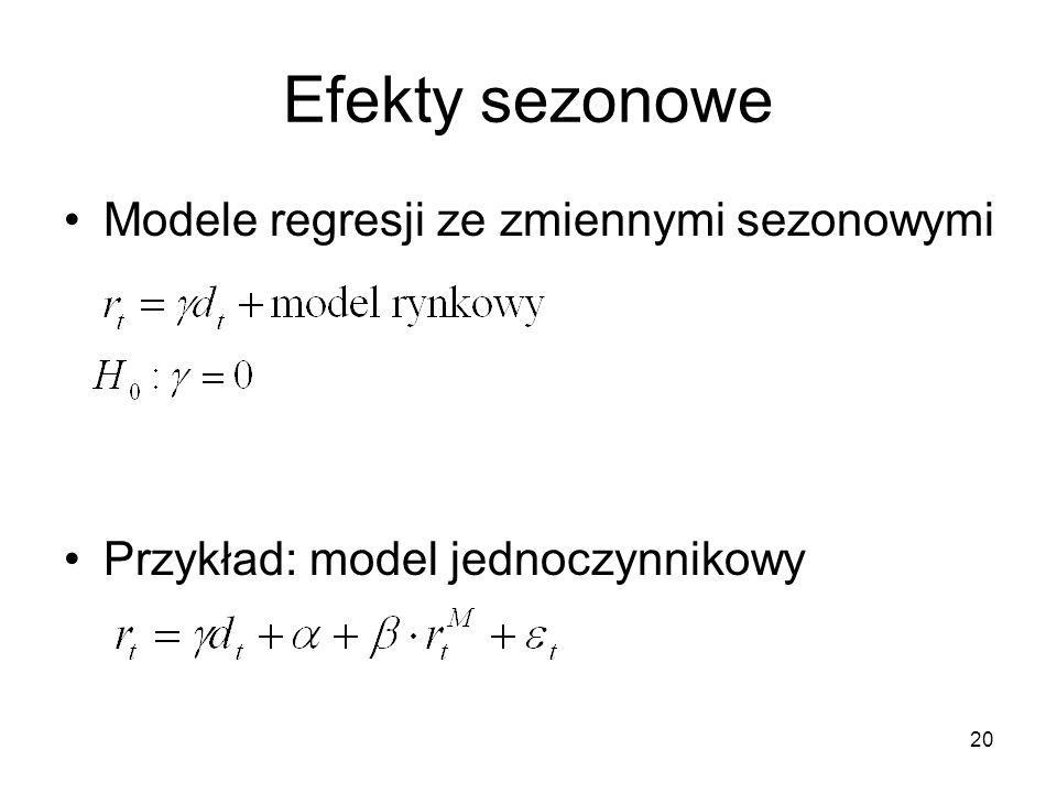 20 Efekty sezonowe Modele regresji ze zmiennymi sezonowymi Przykład: model jednoczynnikowy