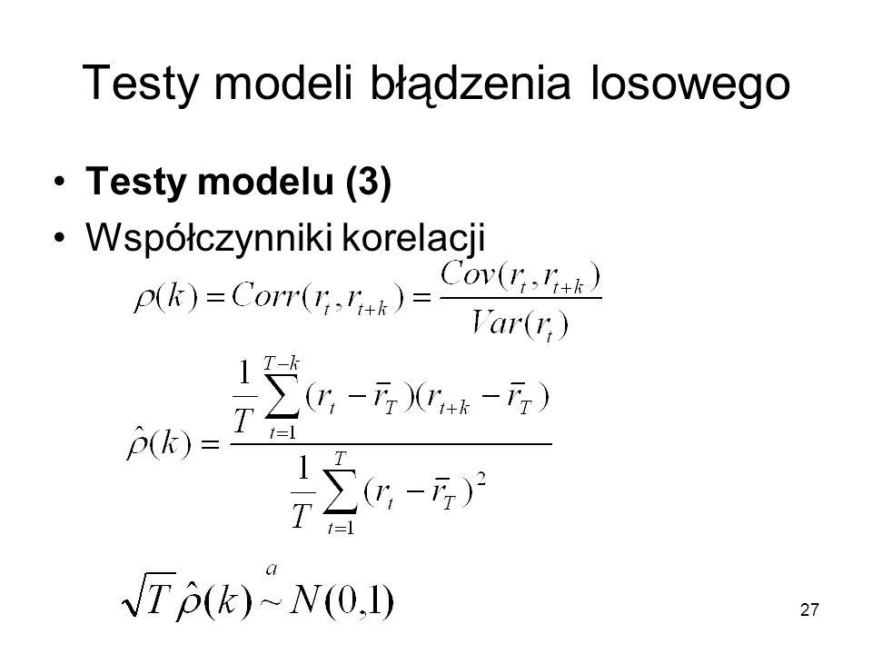 27 Testy modeli błądzenia losowego Testy modelu (3) Współczynniki korelacji