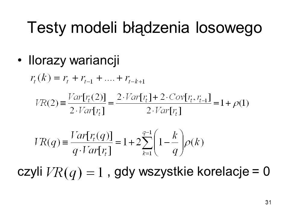 31 Testy modeli błądzenia losowego Ilorazy wariancji czyli, gdy wszystkie korelacje = 0