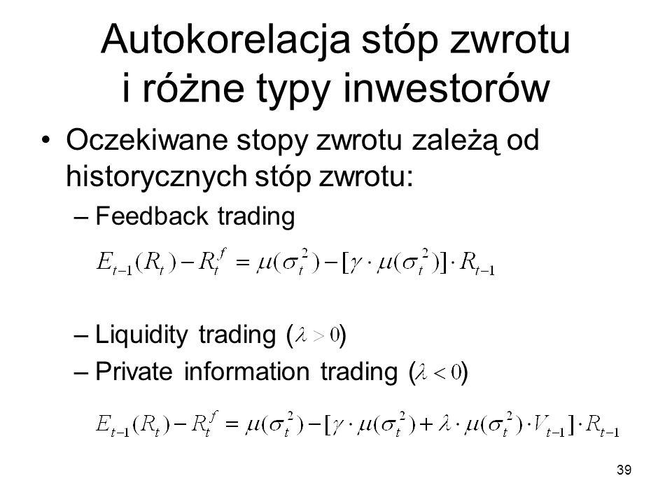 Autokorelacja stóp zwrotu i różne typy inwestorów Oczekiwane stopy zwrotu zależą od historycznych stóp zwrotu: –Feedback trading –Liquidity trading (