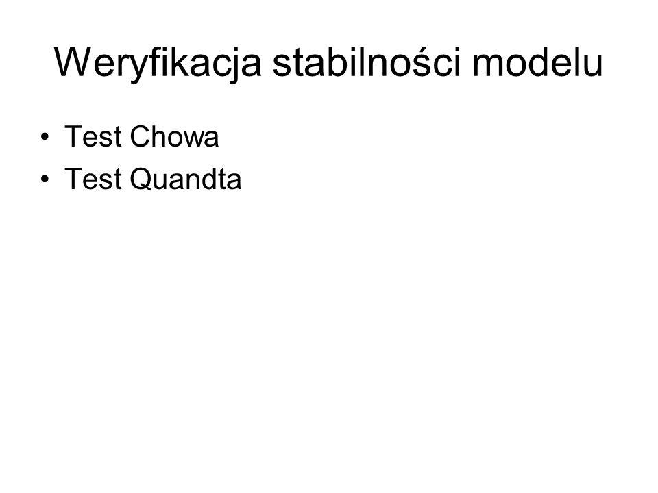 Weryfikacja stabilności modelu Test Chowa Test Quandta