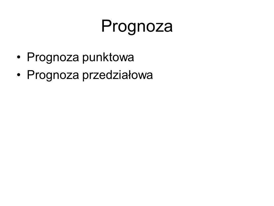 Prognoza Prognoza punktowa Prognoza przedziałowa