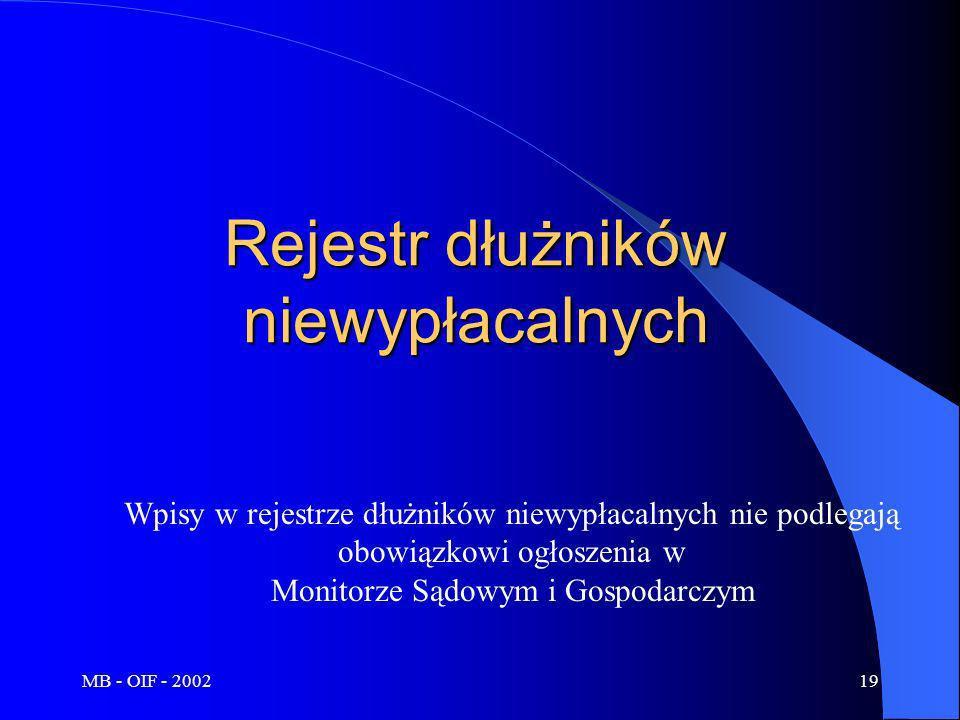 MB - OIF - 200219 Rejestr dłużników niewypłacalnych Wpisy w rejestrze dłużników niewypłacalnych nie podlegają obowiązkowi ogłoszenia w Monitorze Sądow