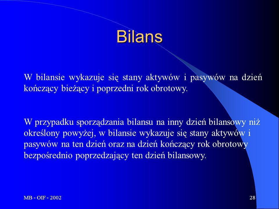 MB - OIF - 200228 Bilans W bilansie wykazuje się stany aktywów i pasywów na dzień kończący bieżący i poprzedni rok obrotowy. W przypadku sporządzania