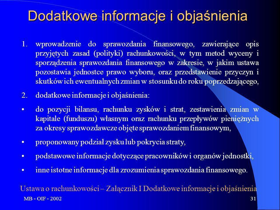 MB - OIF - 200231 Dodatkowe informacje i objaśnienia Ustawa o rachunkowości – Załącznik I Dodatkowe informacje i objaśnienia 1.wprowadzenie do sprawoz