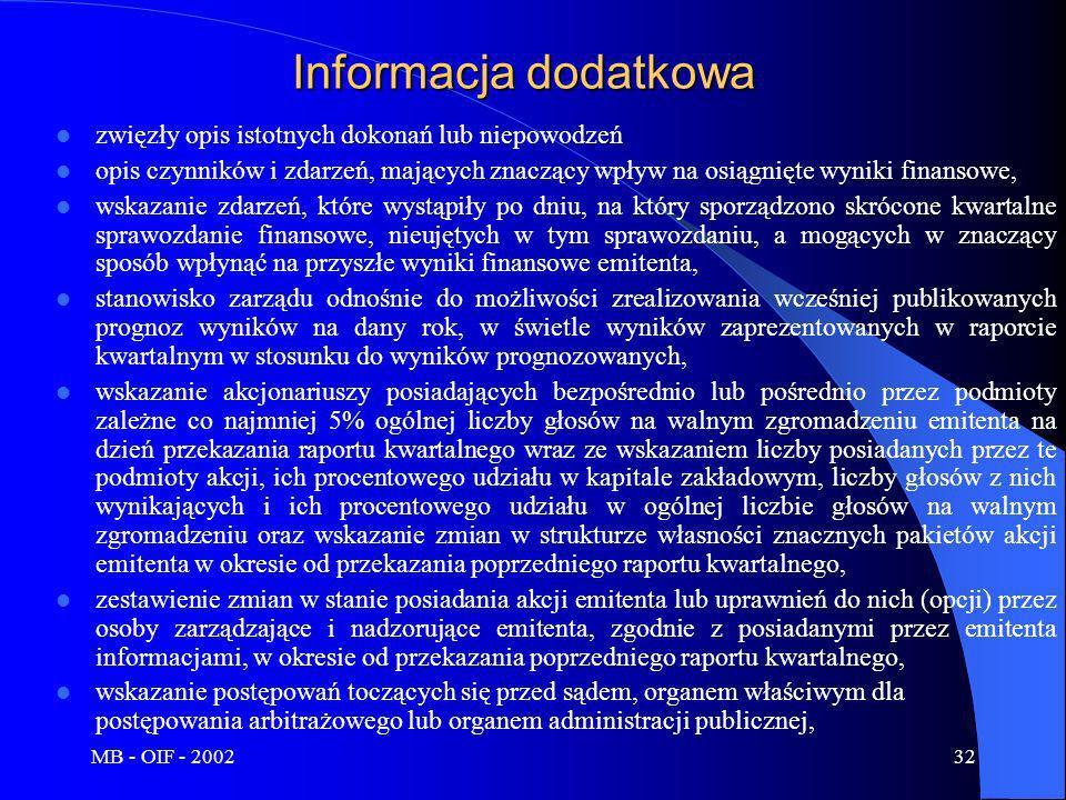 MB - OIF - 200232 Informacja dodatkowa zwięzły opis istotnych dokonań lub niepowodzeń opis czynników i zdarzeń, mających znaczący wpływ na osiągnięte