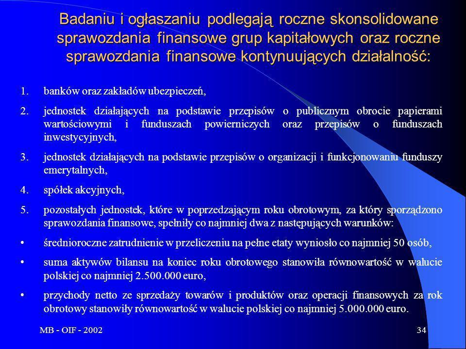 MB - OIF - 200234 Badaniu i ogłaszaniu podlegają roczne skonsolidowane sprawozdania finansowe grup kapitałowych oraz roczne sprawozdania finansowe kon