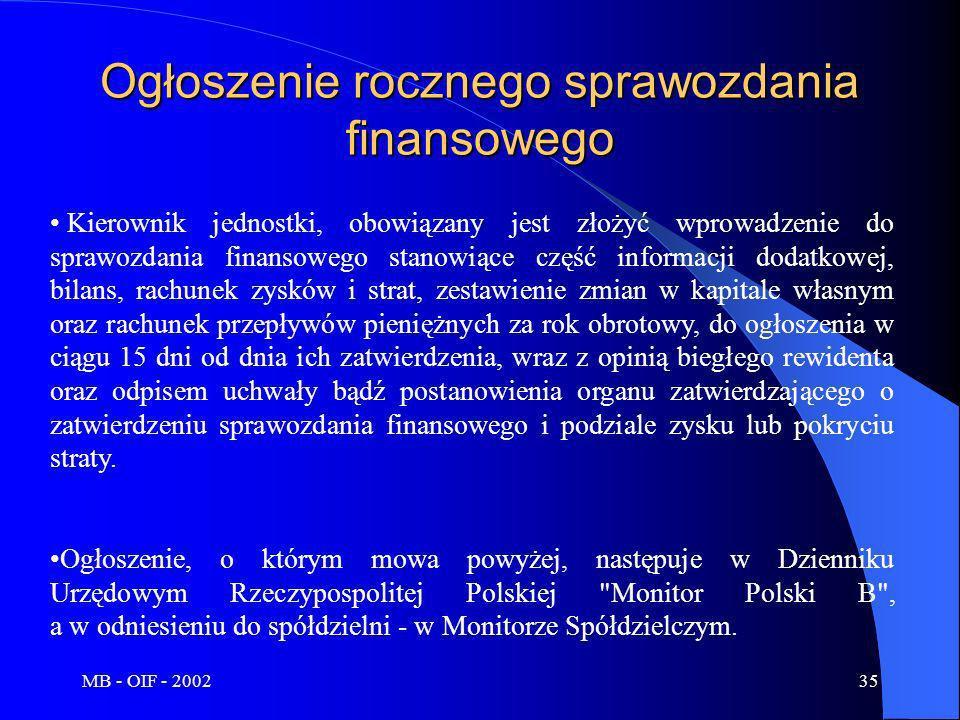 MB - OIF - 200235 Ogłoszenie rocznego sprawozdania finansowego Kierownik jednostki, obowiązany jest złożyć wprowadzenie do sprawozdania finansowego st