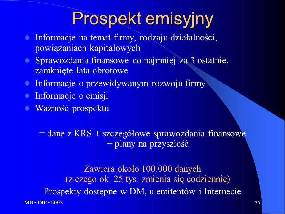 MB - OIF - 200237 Prospekt emisyjny Informacje na temat firmy, rodzaju działalności, powiązaniach kapitałowych Sprawozdania finansowe co najmniej za 3