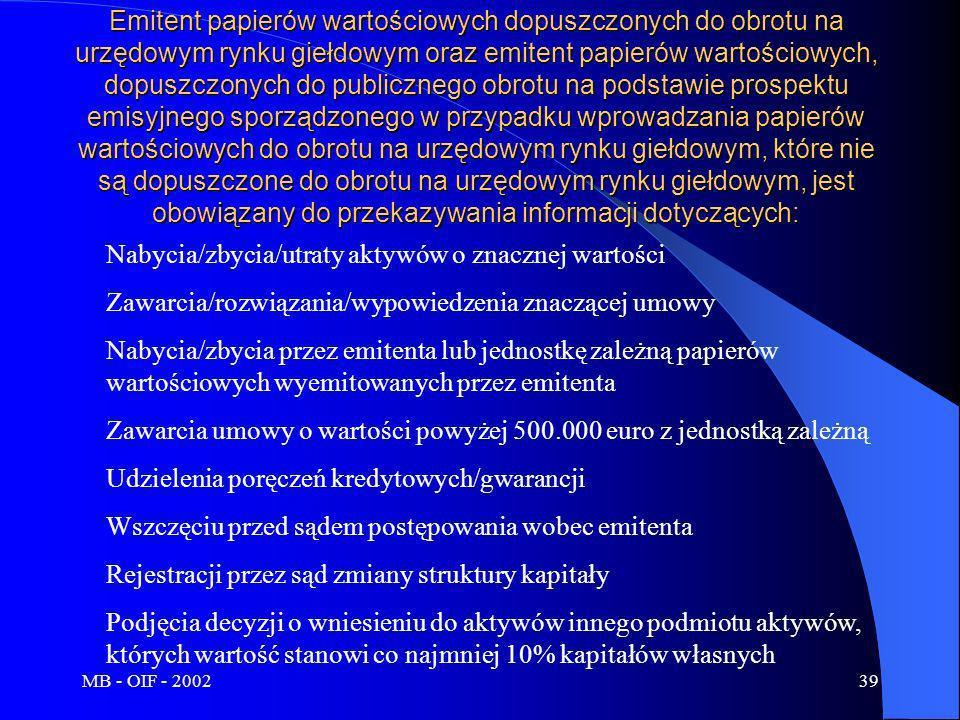 MB - OIF - 200239 Emitent papierów wartościowych dopuszczonych do obrotu na urzędowym rynku giełdowym oraz emitent papierów wartościowych, dopuszczony