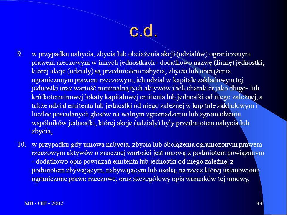 MB - OIF - 200244 c.d. 9.w przypadku nabycia, zbycia lub obciążenia akcji (udziałów) ograniczonym prawem rzeczowym w innych jednostkach - dodatkowo na