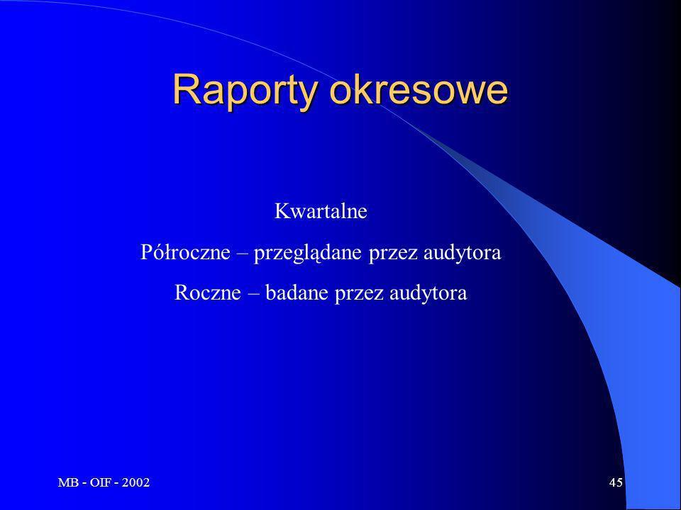 MB - OIF - 200245 Raporty okresowe Kwartalne Półroczne – przeglądane przez audytora Roczne – badane przez audytora