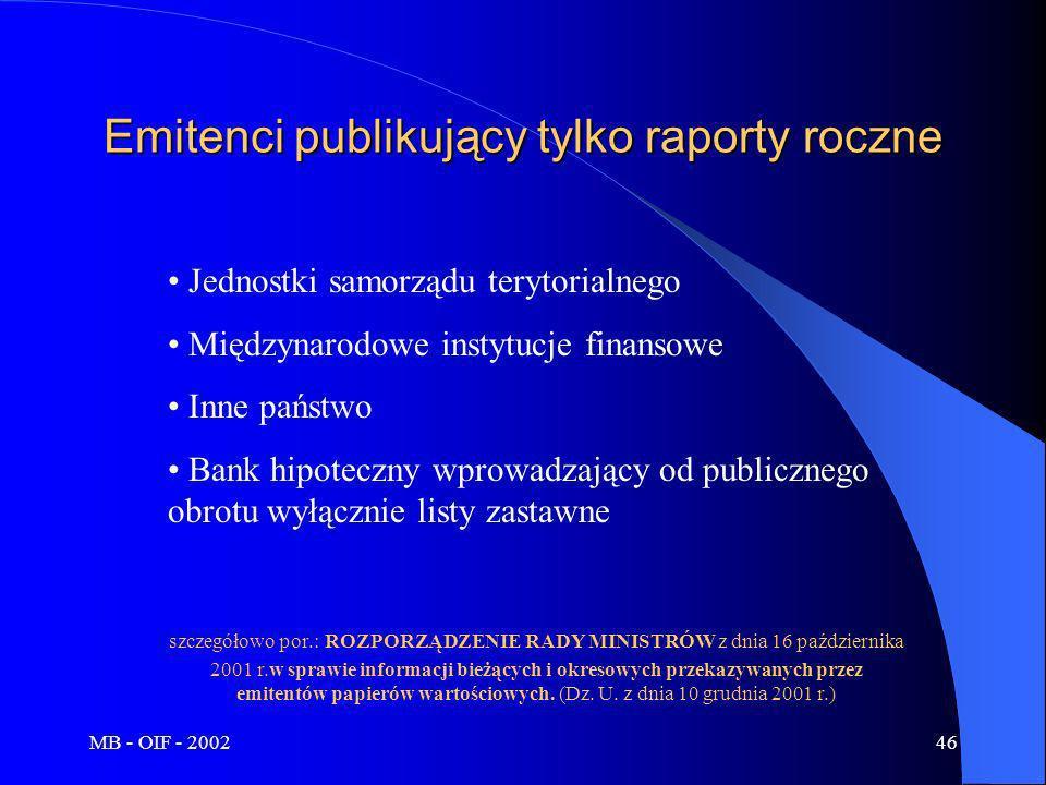 MB - OIF - 200246 Emitenci publikujący tylko raporty roczne Jednostki samorządu terytorialnego Międzynarodowe instytucje finansowe Inne państwo Bank h
