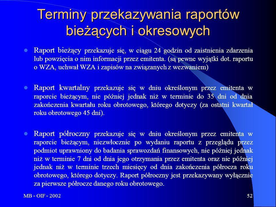 MB - OIF - 200252 Terminy przekazywania raportów bieżących i okresowych Raport bieżący przekazuje się, w ciągu 24 godzin od zaistnienia zdarzenia lub
