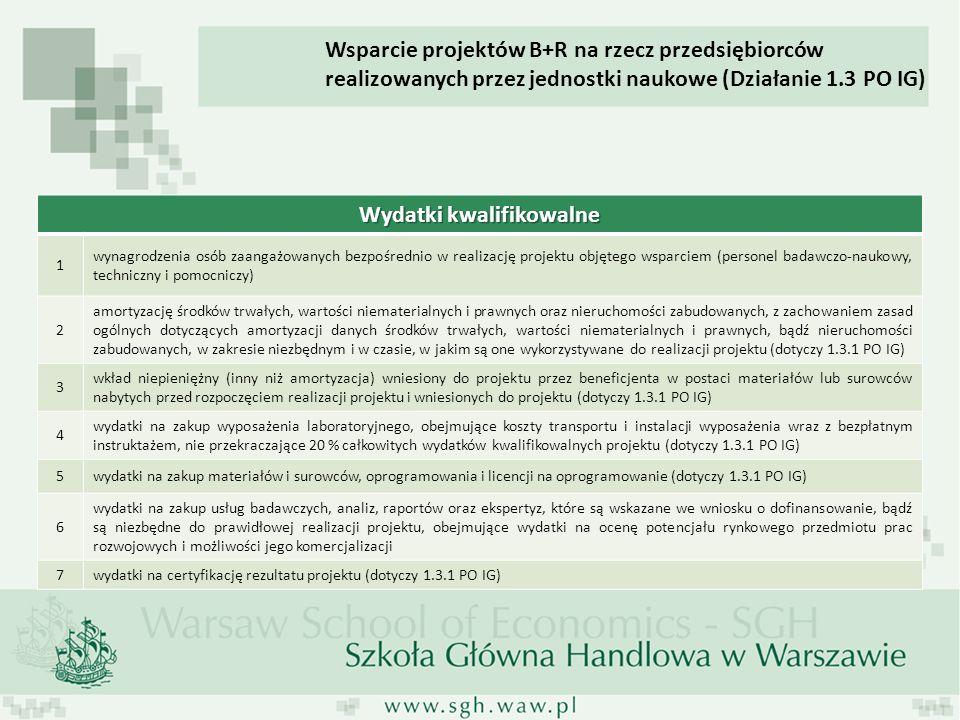 Wydatki kwalifikowalne 1 wynagrodzenia osób zaangażowanych bezpośrednio w realizację projektu objętego wsparciem (personel badawczo-naukowy, techniczn