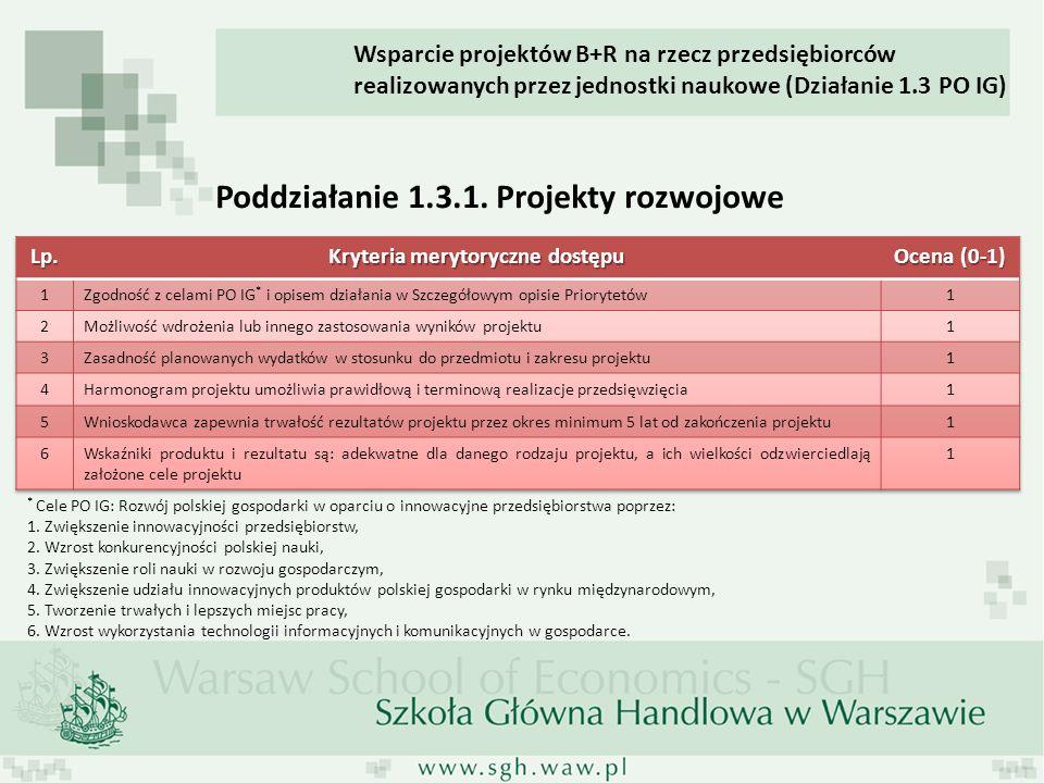 * Cele PO IG: Rozwój polskiej gospodarki w oparciu o innowacyjne przedsiębiorstwa poprzez: 1. Zwiększenie innowacyjności przedsiębiorstw, 2. Wzrost ko