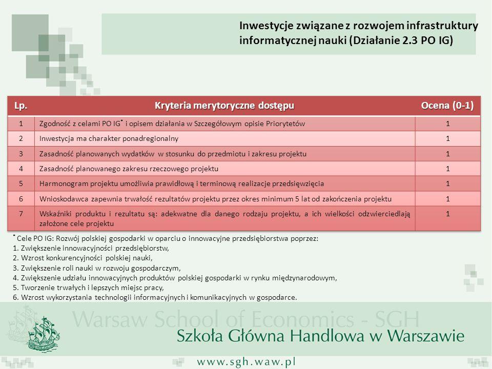 Inwestycje związane z rozwojem infrastruktury informatycznej nauki (Działanie 2.3 PO IG) * Cele PO IG: Rozwój polskiej gospodarki w oparciu o innowacy