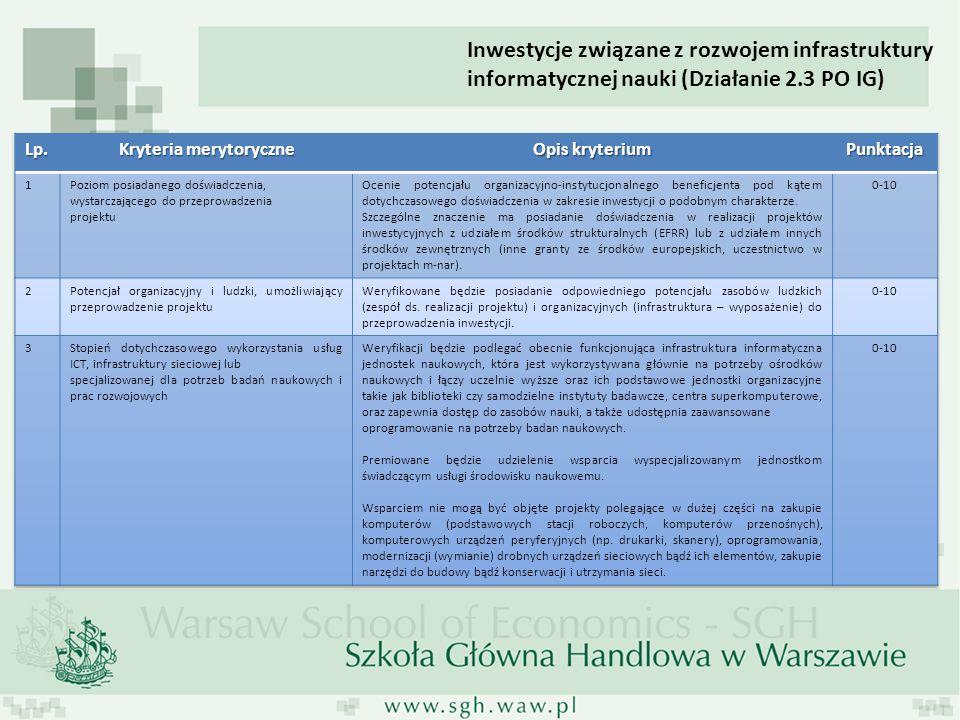 Inwestycje związane z rozwojem infrastruktury informatycznej nauki (Działanie 2.3 PO IG)