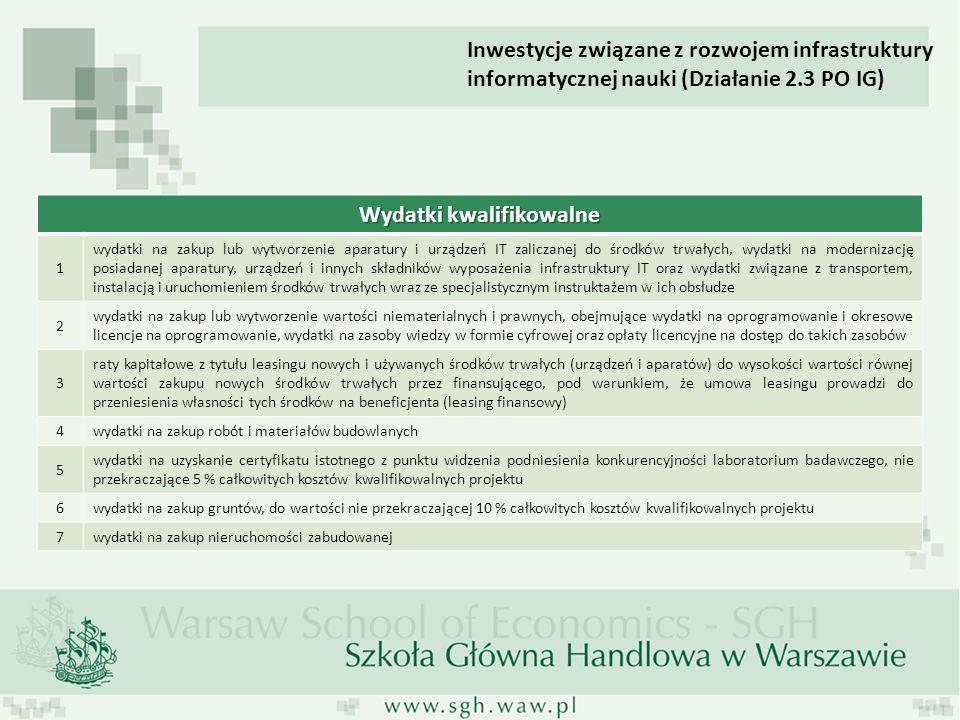 Inwestycje związane z rozwojem infrastruktury informatycznej nauki (Działanie 2.3 PO IG) Wydatki kwalifikowalne 1 wydatki na zakup lub wytworzenie apa