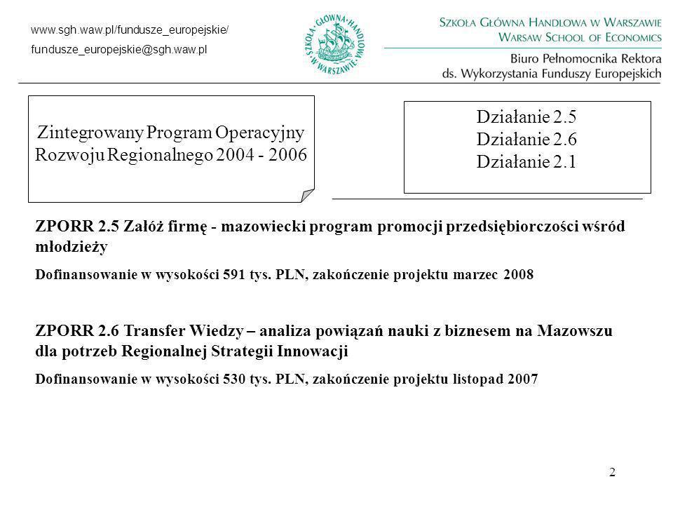 2 www.sgh.waw.pl/fundusze_europejskie/ fundusze_europejskie@sgh.waw.pl Zintegrowany Program Operacyjny Rozwoju Regionalnego 2004 - 2006 Działanie 2.5 Działanie 2.6 Działanie 2.1 ZPORR 2.5 Załóż firmę - mazowiecki program promocji przedsiębiorczości wśród młodzieży Dofinansowanie w wysokości 591 tys.