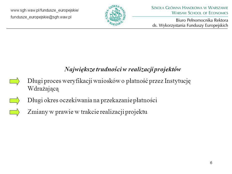 6 www.sgh.waw.pl/fundusze_europejskie/ fundusze_europejskie@sgh.waw.pl Największe trudności w realizacji projektów Długi proces weryfikacji wniosków o płatność przez Instytucję Wdrażającą Długi okres oczekiwania na przekazanie płatności Zmiany w prawie w trakcie realizacji projektu