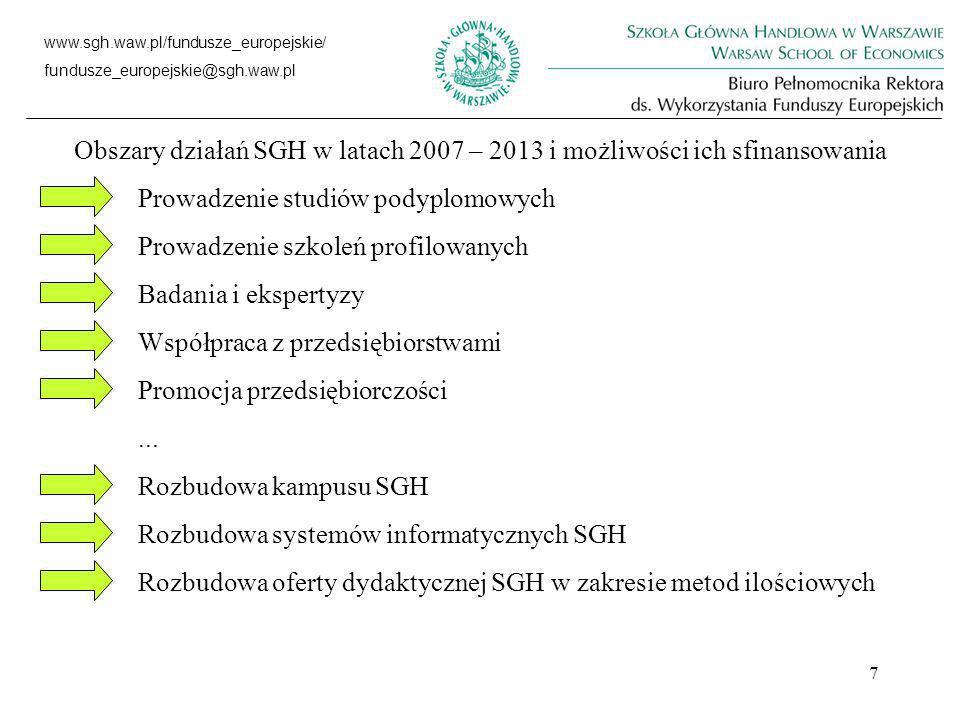 7 www.sgh.waw.pl/fundusze_europejskie/ fundusze_europejskie@sgh.waw.pl Obszary działań SGH w latach 2007 – 2013 i możliwości ich sfinansowania Prowadzenie studiów podyplomowych Prowadzenie szkoleń profilowanych Badania i ekspertyzy Współpraca z przedsiębiorstwami Promocja przedsiębiorczości...