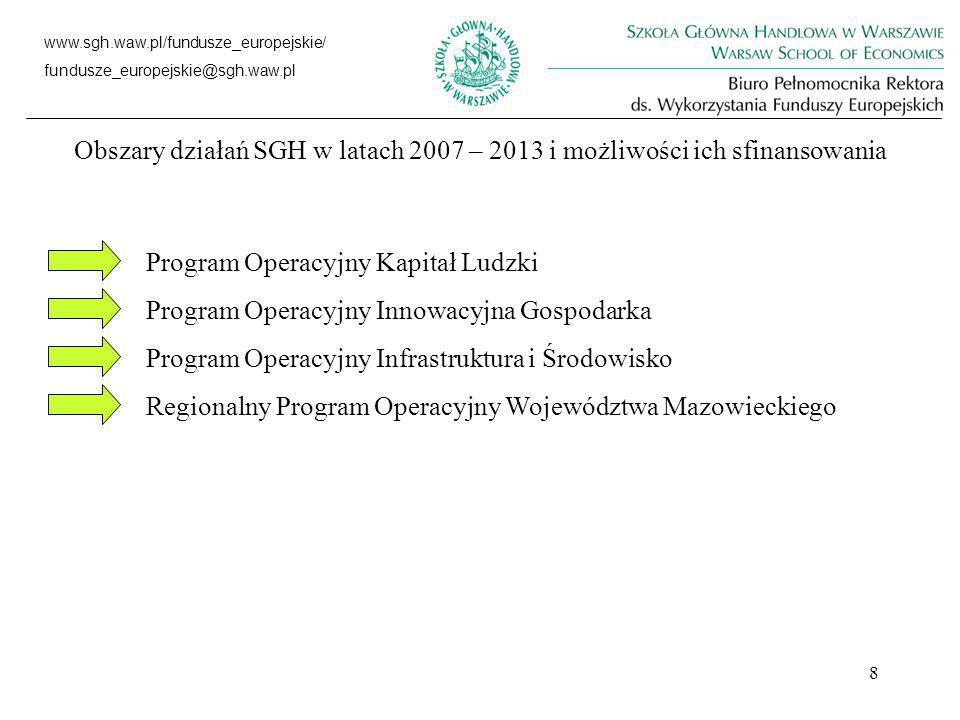 8 www.sgh.waw.pl/fundusze_europejskie/ fundusze_europejskie@sgh.waw.pl Obszary działań SGH w latach 2007 – 2013 i możliwości ich sfinansowania Program