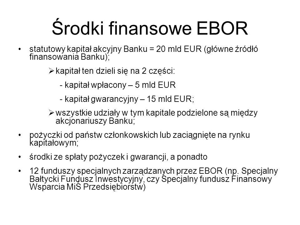Środki finansowe EBOR statutowy kapitał akcyjny Banku = 20 mld EUR (główne źródłó finansowania Banku); kapitał ten dzieli się na 2 części: - kapitał w