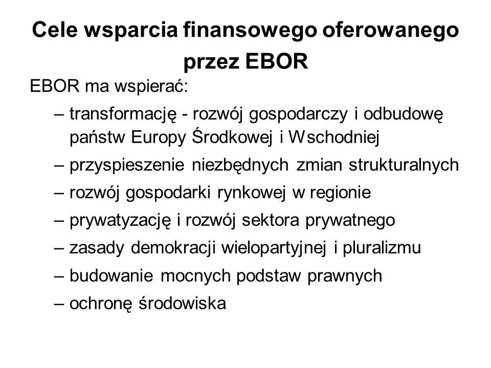 Cele wsparcia finansowego oferowanego przez EBOR EBOR ma wspierać: –transformację - rozwój gospodarczy i odbudowę państw Europy Środkowej i Wschodniej