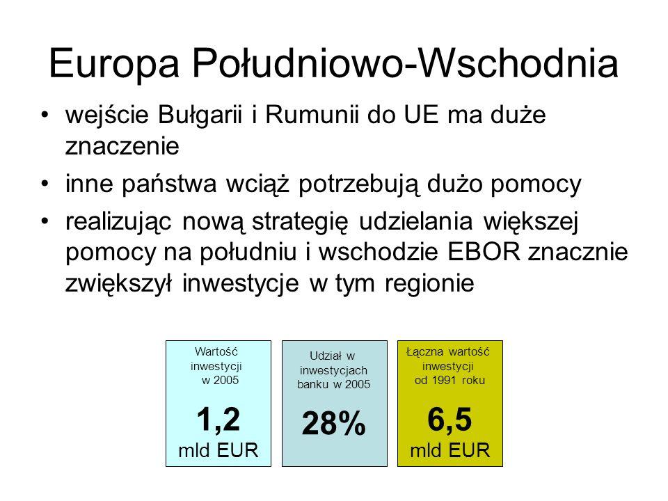 Europa Południowo-Wschodnia wejście Bułgarii i Rumunii do UE ma duże znaczenie inne państwa wciąż potrzebują dużo pomocy realizując nową strategię udz