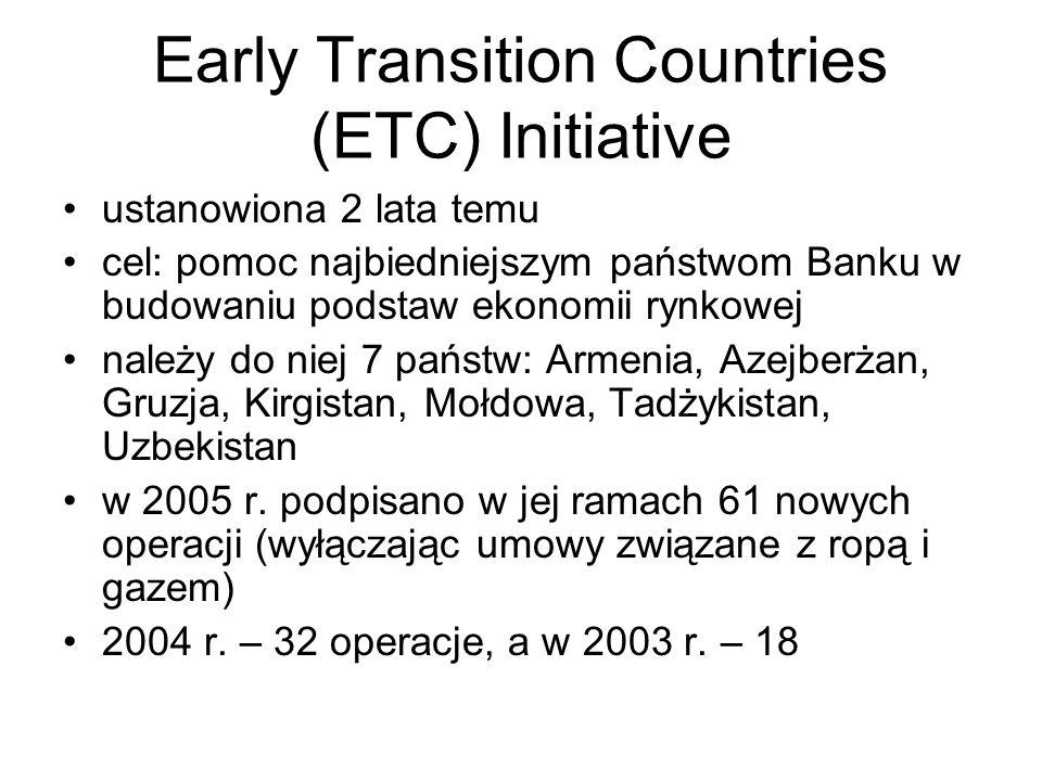 Early Transition Countries (ETC) Initiative ustanowiona 2 lata temu cel: pomoc najbiedniejszym państwom Banku w budowaniu podstaw ekonomii rynkowej na