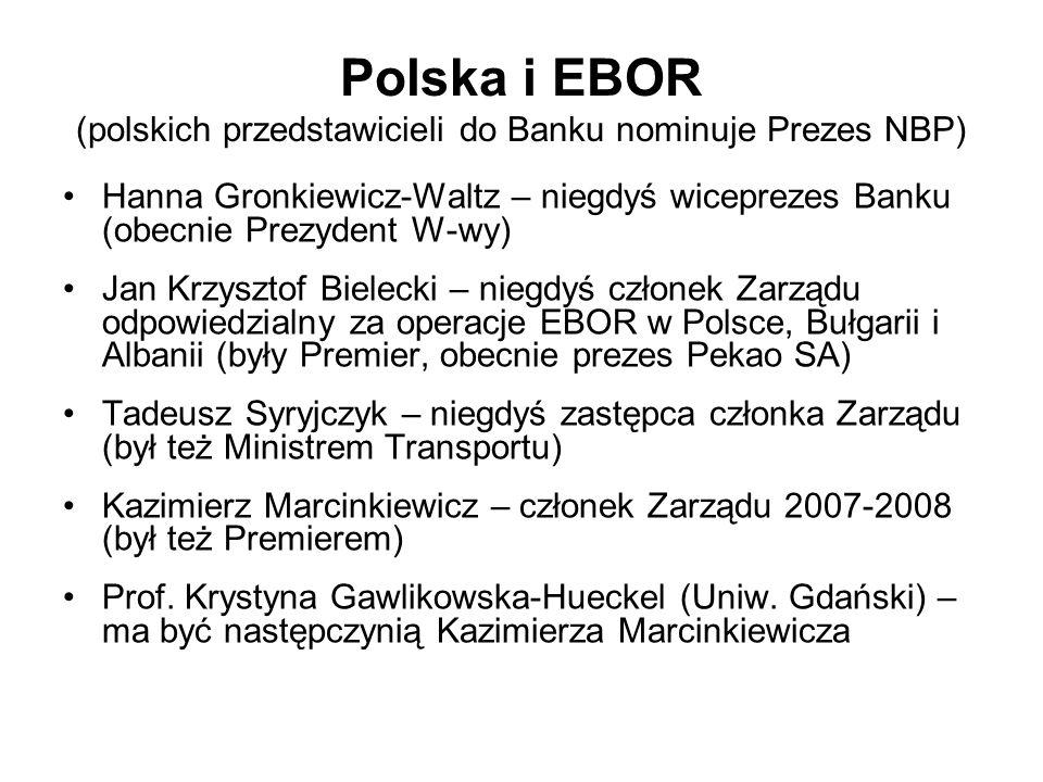 Polska i EBOR (polskich przedstawicieli do Banku nominuje Prezes NBP) Hanna Gronkiewicz-Waltz – niegdyś wiceprezes Banku (obecnie Prezydent W-wy) Jan