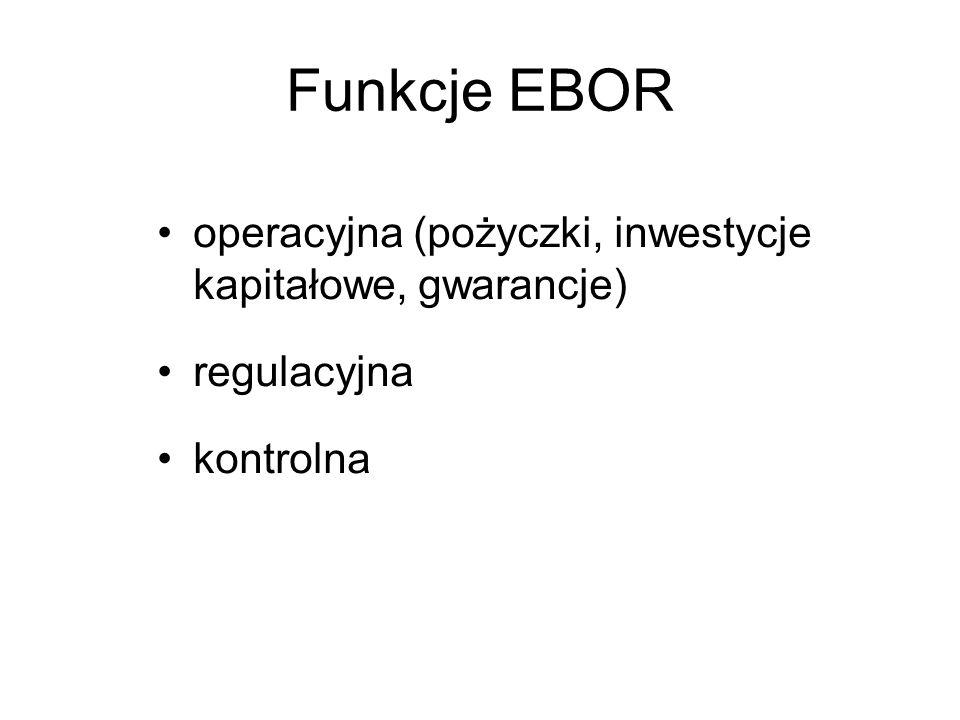 Środki finansowe EBOR statutowy kapitał akcyjny Banku = 20 mld EUR (główne źródłó finansowania Banku); kapitał ten dzieli się na 2 części: - kapitał wpłacony – 5 mld EUR - kapitał gwarancyjny – 15 mld EUR; wszystkie udziały w tym kapitale podzielone są między akcjonariuszy Banku; pożyczki od państw członkowskich lub zaciągnięte na rynku kapitałowym; środki ze spłaty pożyczek i gwarancji, a ponadto 12 funduszy specjalnych zarządzanych przez EBOR (np.
