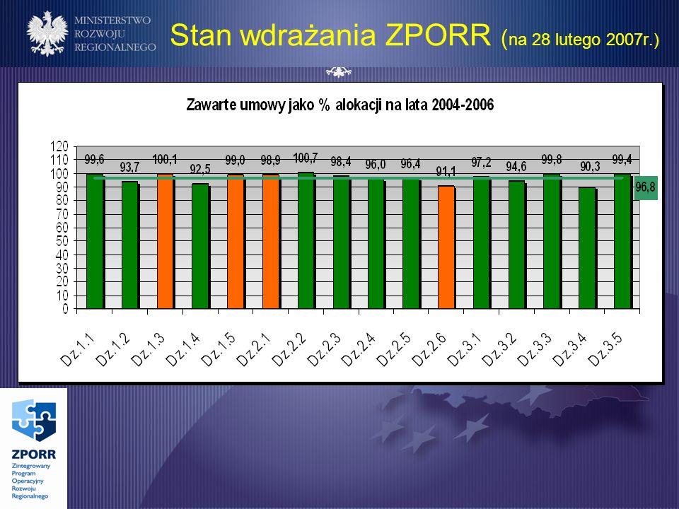 Stan wdrażania ZPORR ( na 28 lutego 2007r.)