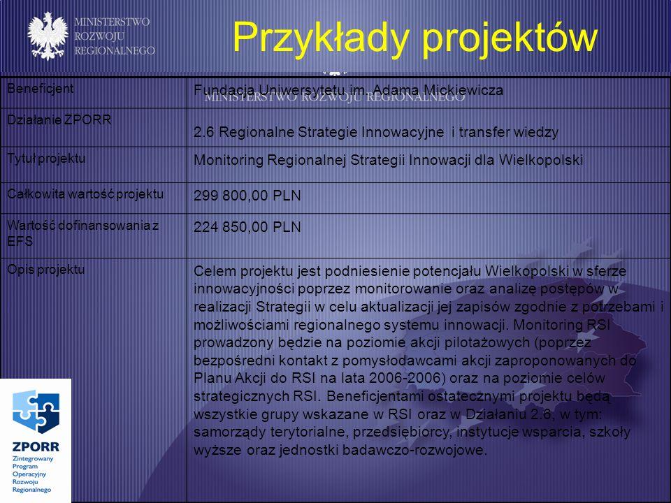 Przykłady projektów Beneficjent Fundacja Uniwersytetu im.