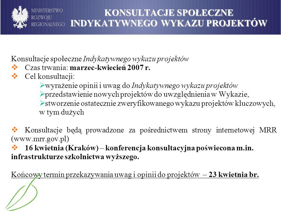 KONSULTACJE SPOŁECZNE INDYKATYWNEGO WYKAZU PROJEKTÓW Konsultacje społeczne Indykatywnego wykazu projektów Czas trwania: marzec-kwiecień 2007 r. Cel ko