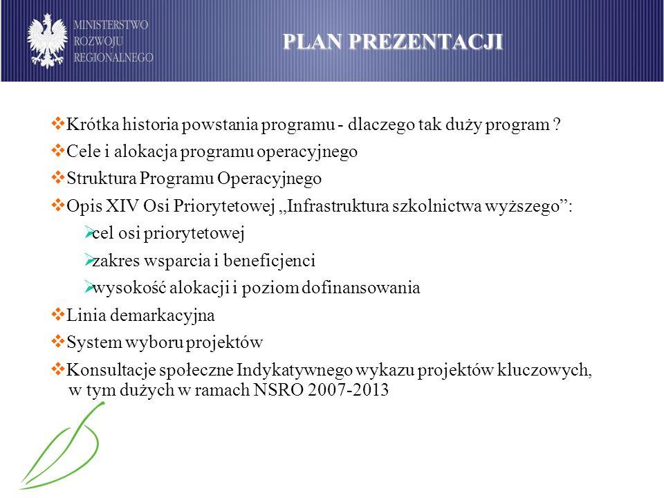 PLAN PREZENTACJI Krótka historia powstania programu - dlaczego tak duży program ? Cele i alokacja programu operacyjnego Struktura Programu Operacyjneg