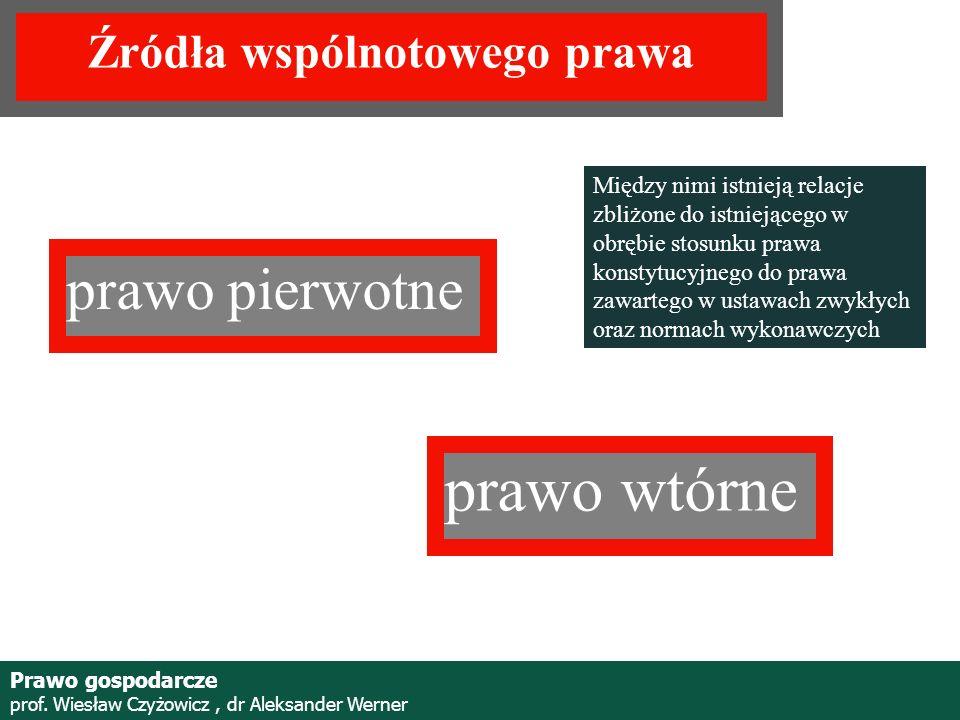 Prof. Wiesław Czyżowicz, dr Aleksannder Werner Źródła wspólnotowego prawa prawo pierwotne prawo wtórne Między nimi istnieją relacje zbliżone do istnie