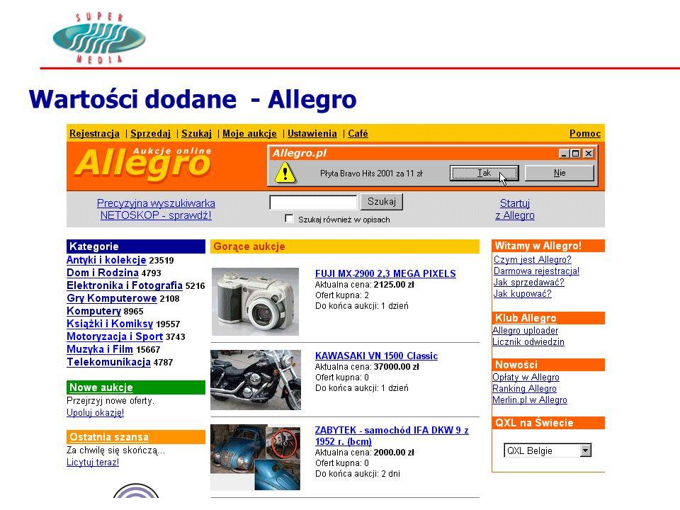 Wartości dodane - Allegro