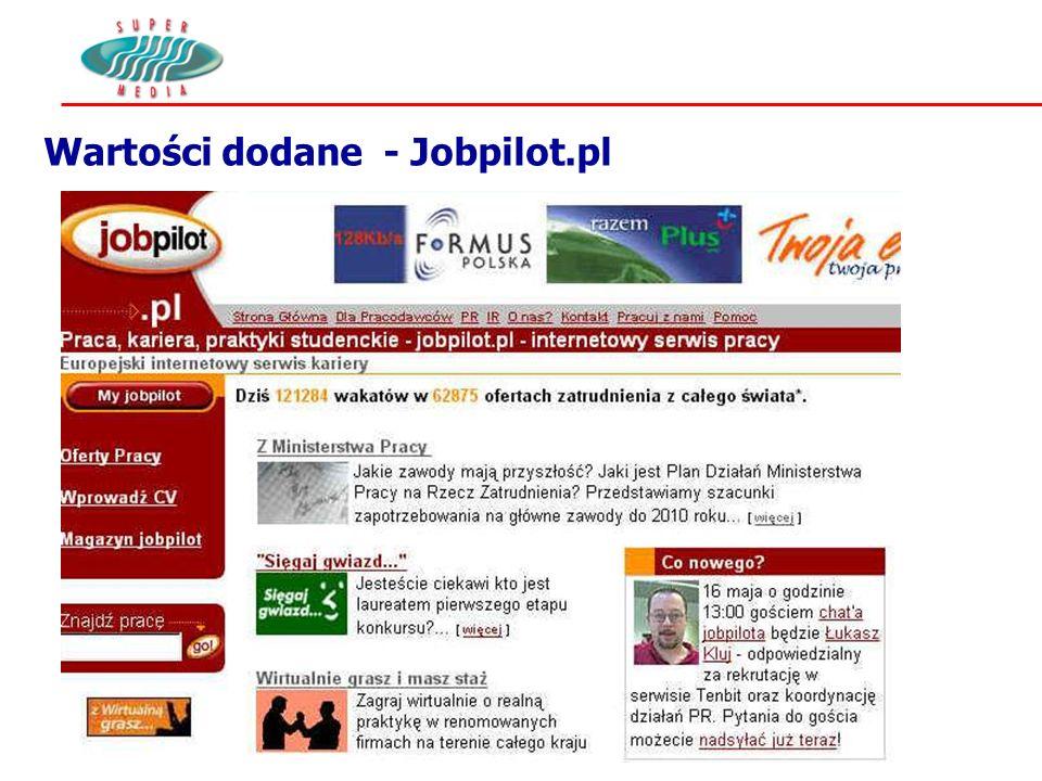 Wartości dodane - Jobpilot.pl