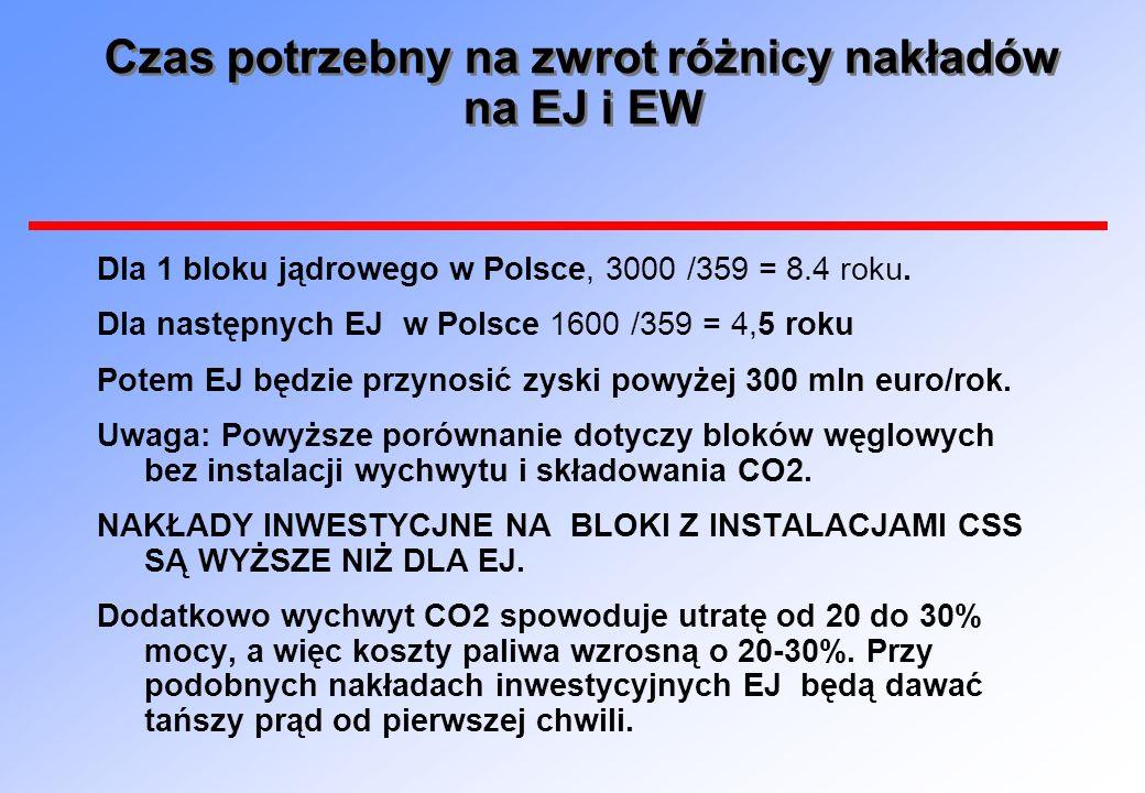 Czas potrzebny na zwrot różnicy nakładów na EJ i EW Dla 1 bloku jądrowego w Polsce, 3000 /359 = 8.4 roku. Dla następnych EJ w Polsce 1600 /359 = 4,5 r