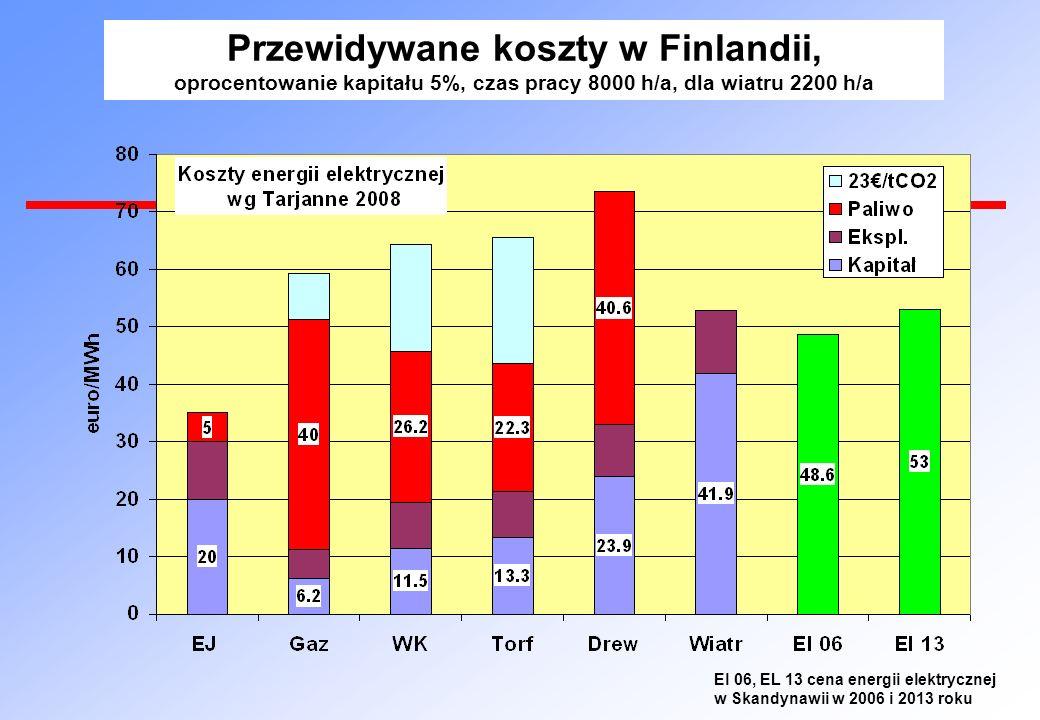 Przewidywane koszty w Finlandii, oprocentowanie kapitału 5%, czas pracy 8000 h/a, dla wiatru 2200 h/a El 06, EL 13 cena energii elektrycznej w Skandyn