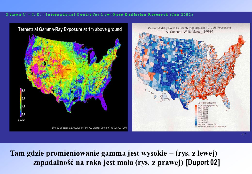 Tam gdzie promieniowanie gamma jest wysokie – (rys. z lewej) zapadalność na raka jest mała (rys. z prawej) [ Duport 02 ]