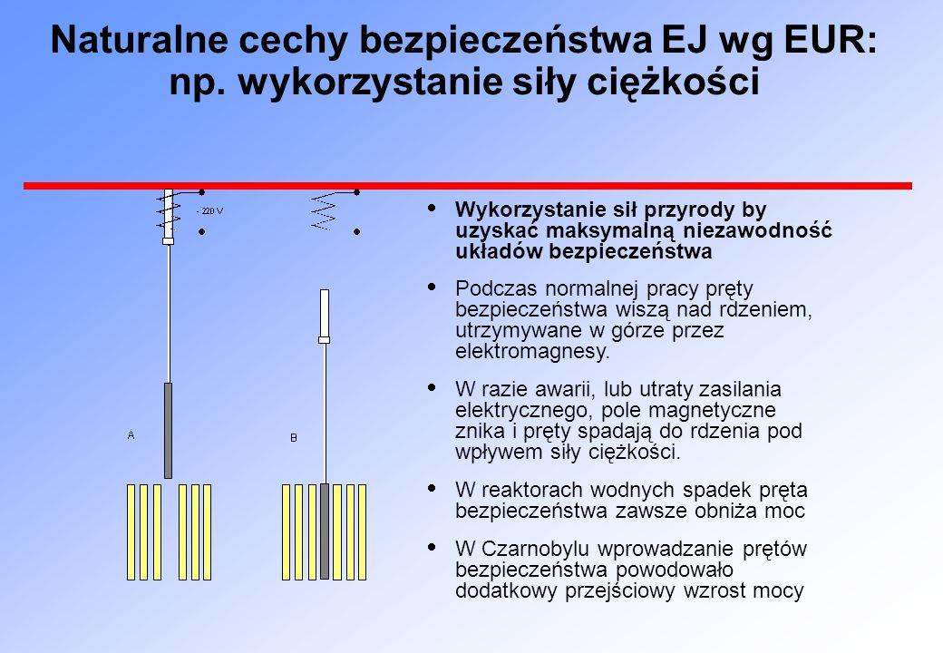 Naturalne cechy bezpieczeństwa EJ wg EUR: np. wykorzystanie siły ciężkości Wykorzystanie sił przyrody by uzyskać maksymalną niezawodność układów bezpi