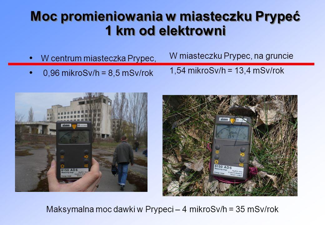 Moc promieniowania w miasteczku Prypeć 1 km od elektrowni W centrum miasteczka Prypec, 0,96 mikroSv/h = 8,5 mSv/rok W miasteczku Prypec, na gruncie 1,